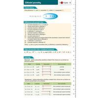 Matematika s přehledem 1 - Základní poznatky