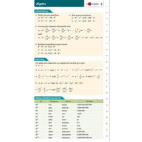 Matematika s přehledem 3 - Algebra