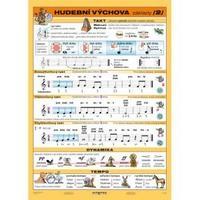 Hudební výchova II. - 100x140cm, nástěnná mapa