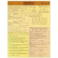 Algebra - stručný přehled  TABULKA A4  /  DOPRODEJ