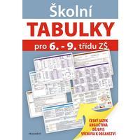 Školní TABULKY pro 6.-9. třídu ZŠ (humanitní předměty)  Čj, AJ, D, OV..