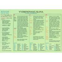 Vyjmenovaná slova a slova s nimi příbuzná  TABULKA A4
