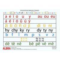 Dyslektická tabulka - TABULKA A4 samohlásky,souhlásky-měkké,tvrdé,obojetné souhlásky