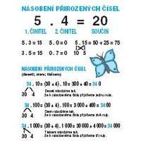 Aritmetika I. stupeň - plakát (8ks) - násobení a dělení přirozených čísel....
