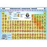Periodická soustava prvků - (tabulka 1xA5)