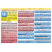 Tabulka občanské výchovy - mezinárodní organizace - TABULKA A4