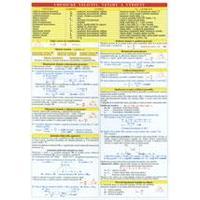 Chemické veličiny, vztahy, výpočty - TABULKA A4
