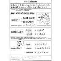Česká abeceda a základ dělení hlásek - nástěnný obraz včetně lišt