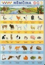 Obrázková němčina 1 - Zvířata  (tabulka 1xA5)
