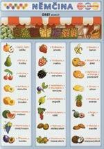 Obrázková němčina 2 - Ovoce, zelenina  (tabulka 1xA5)