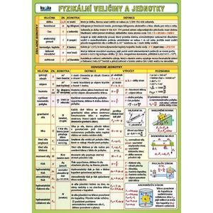 Fyzikální veličiny a jednotky - (tabulka 1 x A5)