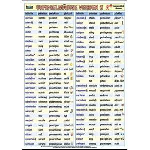 Německá nepravidelná slovesa 2  XL - nástěnný obraz /70x100cm/  včetně lišt
