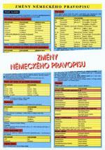 Změny německého pravopisu - TABULKA 2xA4