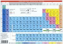 Periodická soustava prvků - TABULKA A4