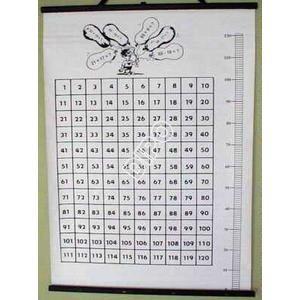 Tabule sčítání a odčítání 1-120 ve čtvercové síti - nástěnný obraz včetně lišt